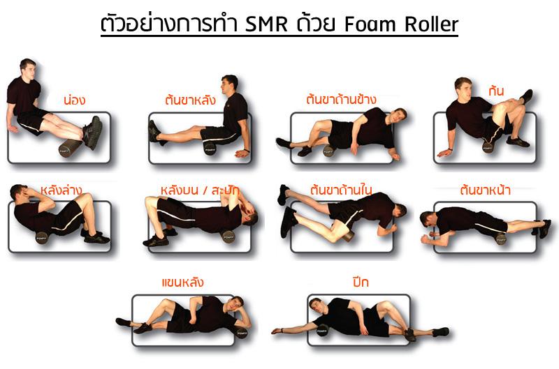 ตัวอย่างวิธีใช้งาน Foam Roller
